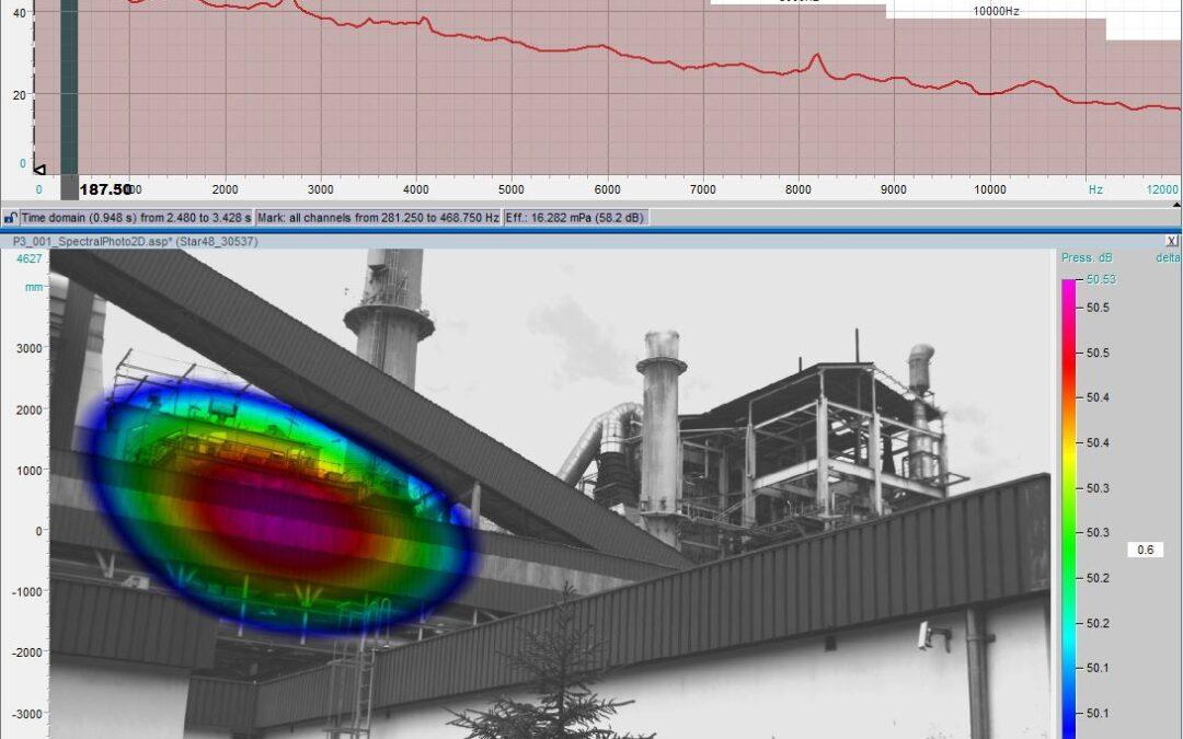 Iberacústica lanza al mercado un innovador sistema de detección de focos de ruido para la industria